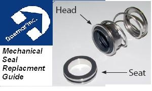 Selecting a replacement mechanical seal-Image