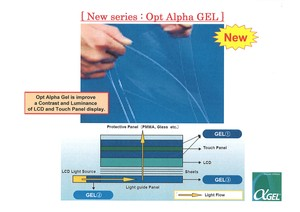 Opt Alpha Gel series-Image