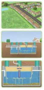 MicroFAST® Wastewater Treatment System-Image