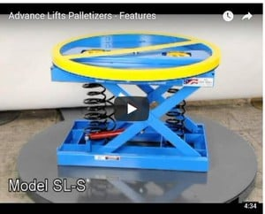 Lift tables for palletizing operations.-Image