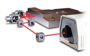 Position Metrology Systems -Image