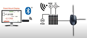 Bluetooth® Wireless Interface Module (WIM)-Image