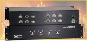 CE Certified, RoHS 4-Channel LC Duplex Switch-Image