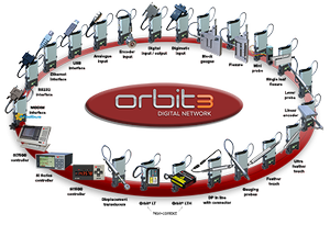 High Speed Orbit3 networking system-Image