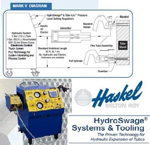 New Hydroswage Systems & Tooling Catalog-Image