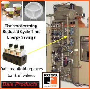 Pneumatic Valves Increase Thermoforming Efficiency-Image