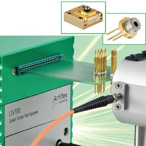 LIV Laser Diode Characterization-Image