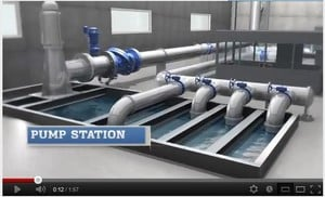 Valve Solutions for Water Treatment & Distribution-Image