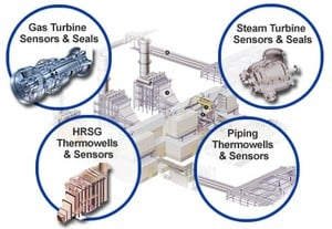 Temperature Sensors for PowerGen Applications-Image