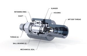 Mechanical Seal Coolant Unions-Image