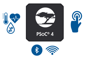 The PSoC® 4 MCU: Your Problem Solver On Chip-Image