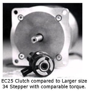 Custom Electro Mechanical Clutches-Image