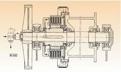 Pneumatic Clutches and Brakes-Image