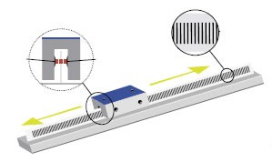 Linear Encoders - Epilog Laser Systems-Image