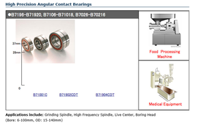 High Precision Class Bearings-Image