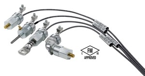 FM Approved 4-20mA Temperature Sensors-Image
