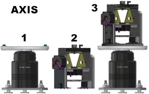 1, 2, or 3 Axis Positioning and Rate Table System from iXBlue