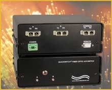 QuickSwitch® 6282 Fiber Optic SC Duplex AB Switch-Image