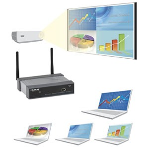 Wireless Presentation System-Image