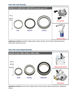 Extra-Thin Bearings Downsizing Weight Saving-Image