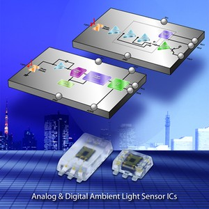 Ambient Light Sensor ICs for LCD Backlighting -Image