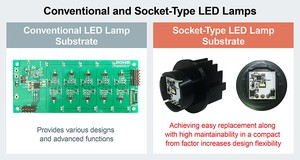 New Automotive Monolithic LED Driver-Image