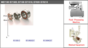 Contact Bearings for Food Processing Machines-Image