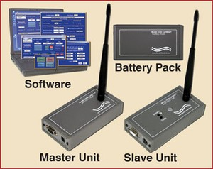 Digital Signal Conditioner-Wireless to 4 Miles-Image