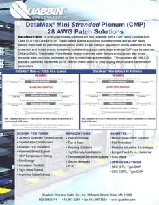 DataMax Mini Stranded Plenum Patch Solutions-Image