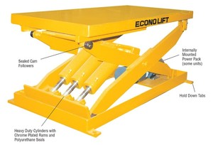 Econo Lift makes parts easily reachable-Image