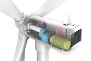 High-Performance Wind Power Cable-Image