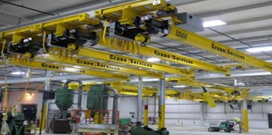Crane and Hoist Equipment, Parts, Systems-Image