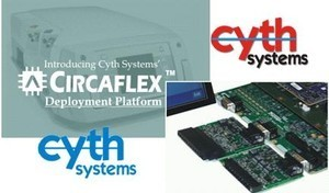 NEW! Customizable Embedded Control Platform -Image