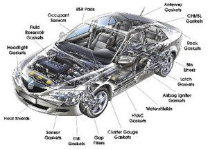 AUTOMOTIVE APPLICATIONS NEEDING FOAM-Image