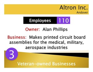 Largest veteran-owned businesses: Altron Inc. -Image