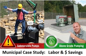 Above Grade Pumping vs Submersibles CASE STUDY-Image