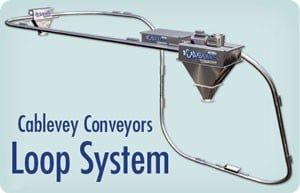 Cablevey Conveyors Loop System-Image