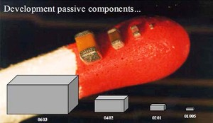 01005 Passive Component Manufacturing Process-Image