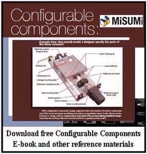 Free Ebook Download: Configurable Components-Image