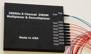 Wavelength Division Multiplexers-Image