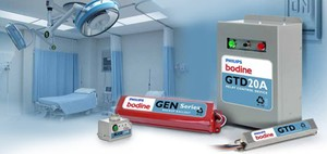 Emergency Lighting Solutions for Generator Systems-Image
