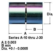 Single End Bearings-Image