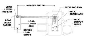Actuator Crank Linkage Kits -Image