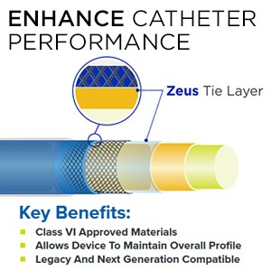 "Zeus Introduces ""Tie Layer"" Polymer Solution-Image"