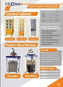Automatic powder coating machine-Image