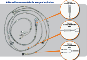 Cable and Harness Assemblies Power industry Guide-Image