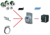 Interface SSI encoders with your Profinet network-Image