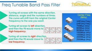 Frequency Tunable Band Pass Filter-Image