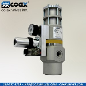 co-ax® cartridge valves-Image