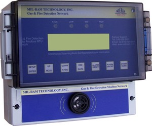 Gas Detection Digital Modbus Wall Mount Controller-Image